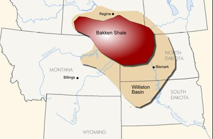 Bakken Shales