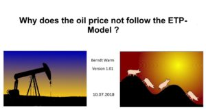 Folien zu: Why does the price does not follow the ETP-Model